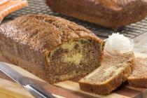 Cinnamon Loaves