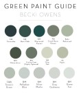 2018 Trend: Sage Green Cabinetry