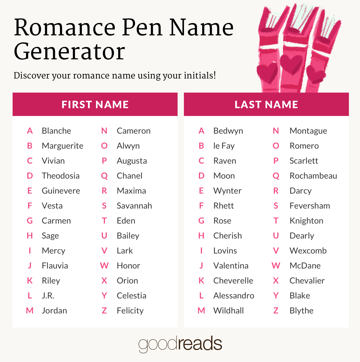 It's Romance Week at Goodreads! Try out their Romance Pen