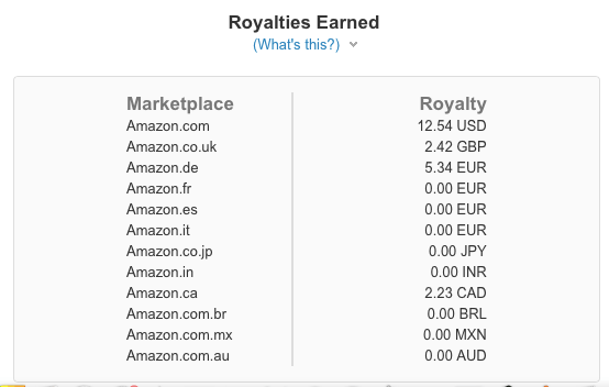 ROYALTIES NOT RIGHT