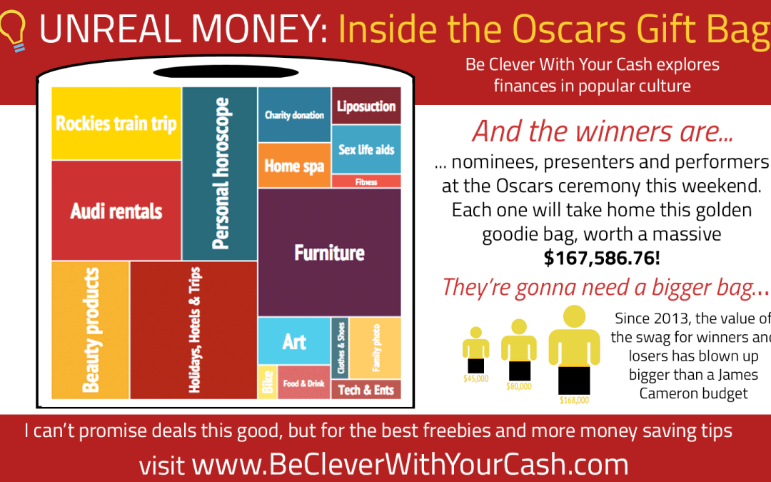 Unreal Money: What's in the Oscar gift bag?