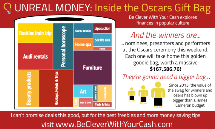 Oscar Gift Bag