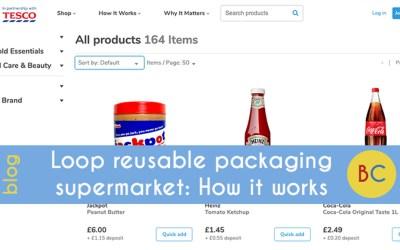 Loop reusable packaging supermarket: How it works