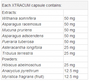 Xtracum-ingredients-review-results-before-after-reviews-ingredients-does-xtra-cum-really-work-increase-sperm-semen-volume-volumizer-becoming-alpha-male