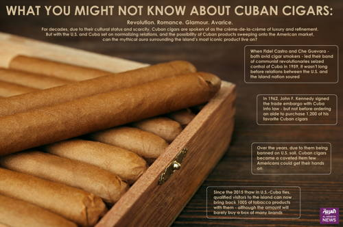 best souvenirs to bring from your trip to cuba 1 - Best souvenirs to bring from your trip to Cuba