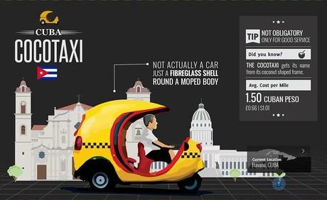 urban taxi in cuba guide for travelers 2 - Urban Taxi in Cuba: Guide for travelers