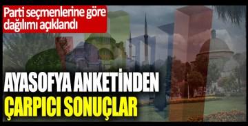 Son Ayasofya anketi sonuçları açıklandı: AKP, CHP, İYİ Parti, MHP, Saadet Partisi..