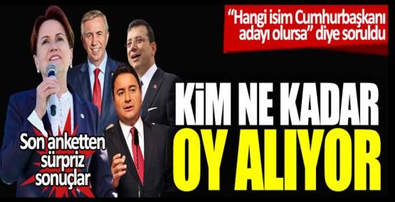 İmamoğlu, Yavaş, Akşener, Babacan soruldu! Cumhurbaşkanlığı adaylığı için son anketten sürpriz sonuçlar