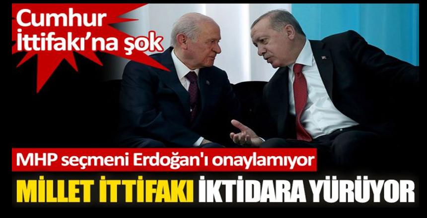 Türkiye Monitörü' konulu anketin sonuçlarına göre Millet İttifakı iktidara yürüyor