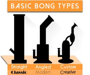 Basic Bong Types- Straight Classic, Angled Modern, Custom Creative