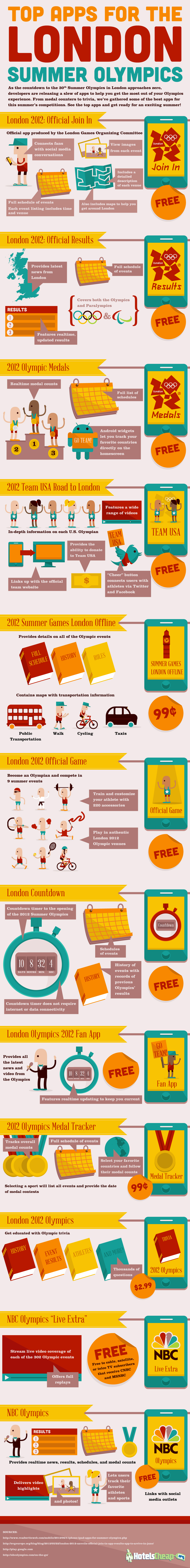 The best dating apps london