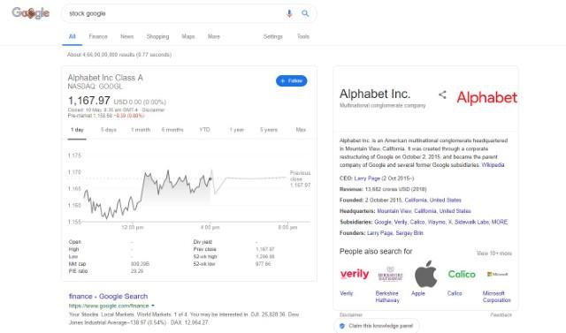 Stock google
