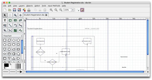 dia diagram editor is the tool of choice if youre looking for a free very powerful graphing and diagramming tool for mac that is highly customisable as - Mac Diagramming Tool