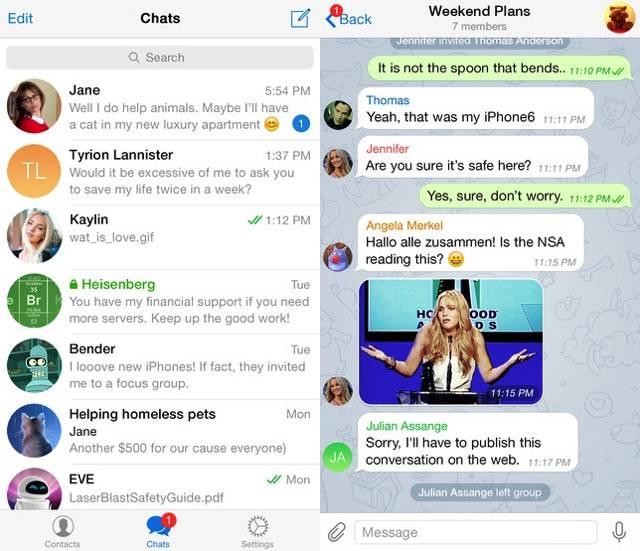 Telecommuting -bb- Telegram