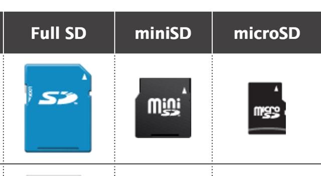 sd-sizes-min