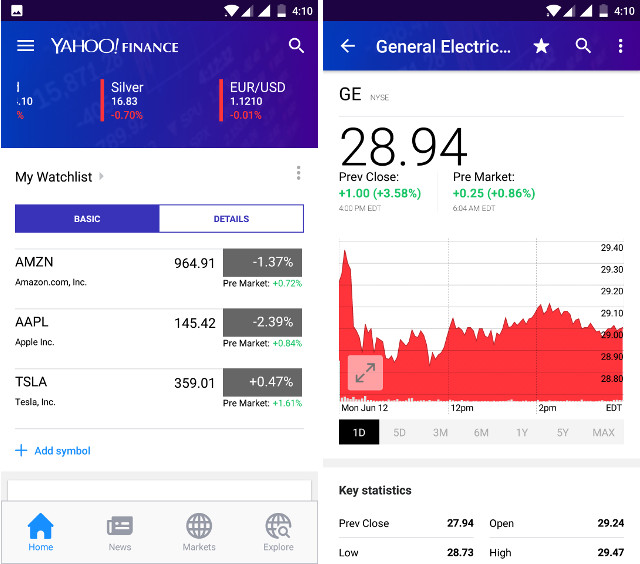 Yahoo Quote: 15 Best News Apps For IPhone And Android (2017)