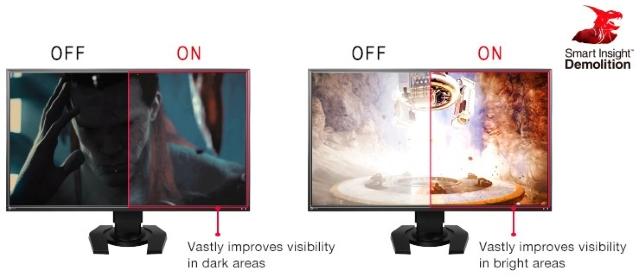 EIZO Gaming Monitor