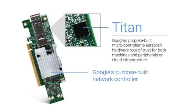 Google Titan Security Chip
