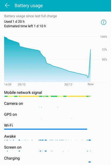 Honor View 10 Battery Life