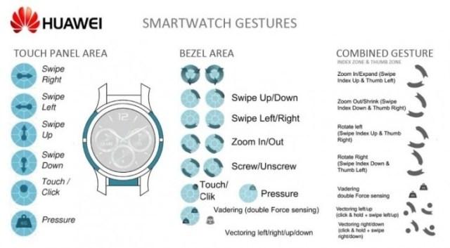 Huawei touch sensitive bezel 2