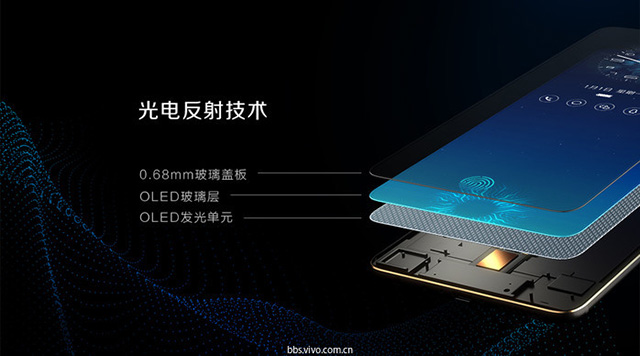 Vivo X20 Plus UD fingerprint scanner