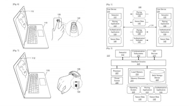 samsung blood flow patent