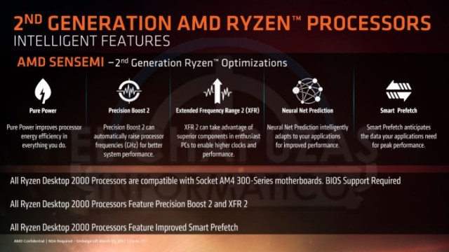 AMD Ryzen 2nd Generation Review: What Leading Publications Think