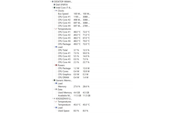 Dell XPS 13 Thermals