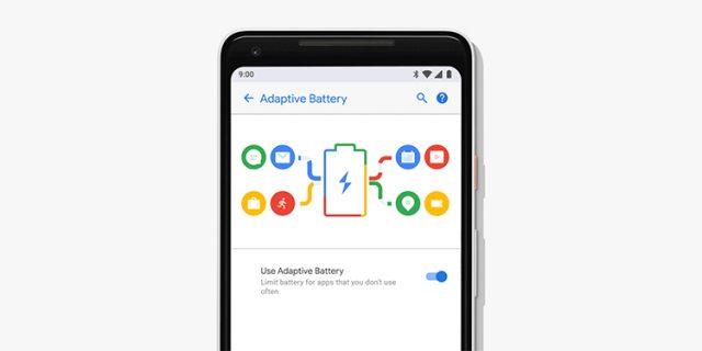 Android Adaptive Battery
