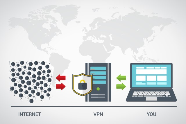 1. A VPN Protects Your Traffic, Data, and Privacy