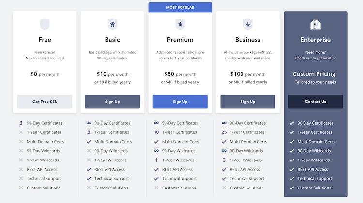 ZeroSSL - Цены