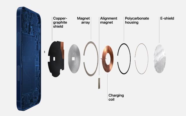 φορτιστής magsafe για iPhone 12