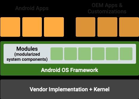 Обновление системы Google Play на Android 10