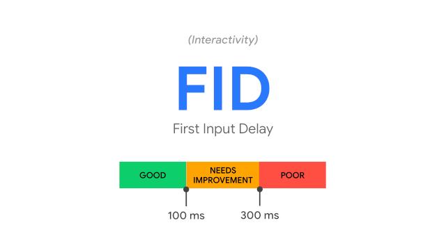 метрики fid