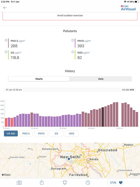 визуальный анализ загрязняющих веществ
