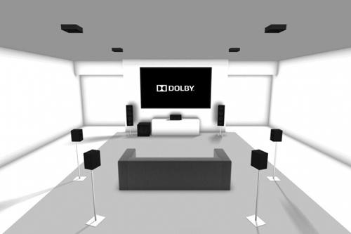 dolby-atmos-7-1-4-layout