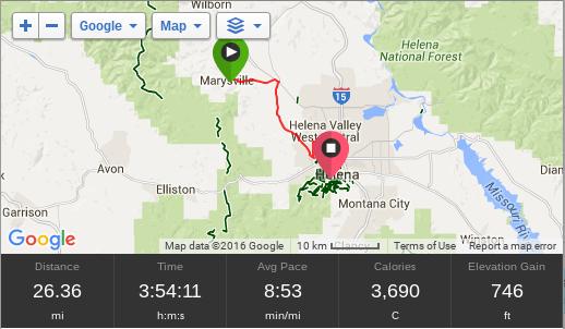 Montana Governor's Cup Marathon
