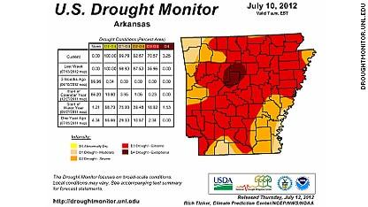 Praying for rain in the Arkansas drought | CNN Eatocracy