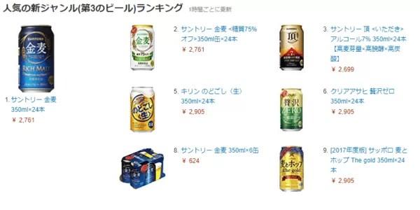 ビール 発泡酒 違い 第3
