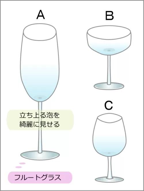 スパークリングのグラス
