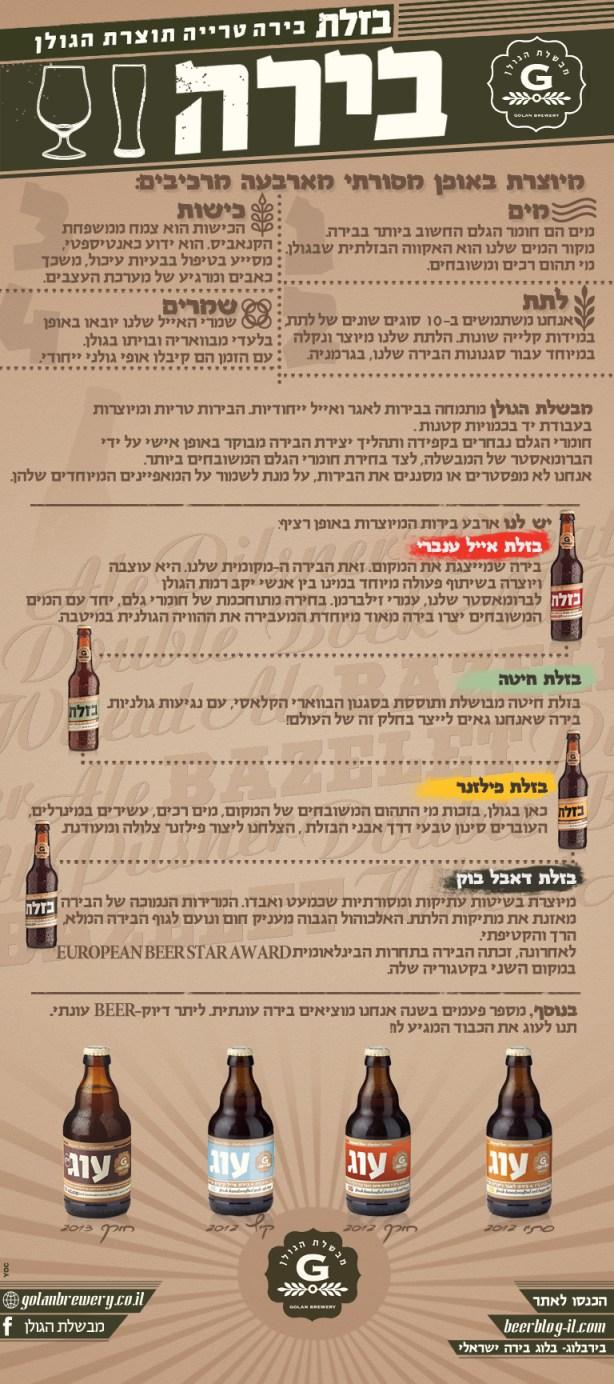 HaGolan_Beergraphic