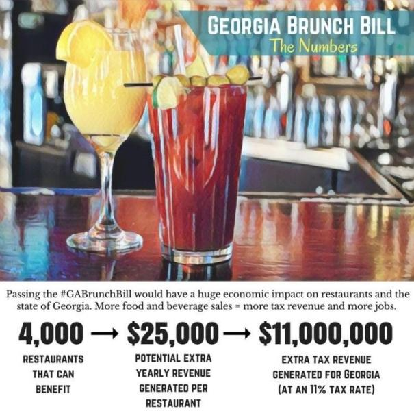 Brunch Bill Sb 17