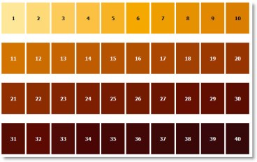 SRM-Beer-Color-Chart