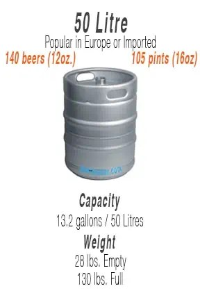 how many beers in a 50 litre