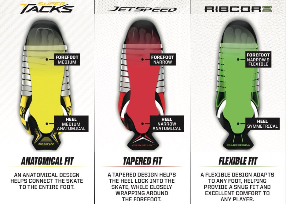 Hockey Skate Lineup Comparison – Beer League Tips