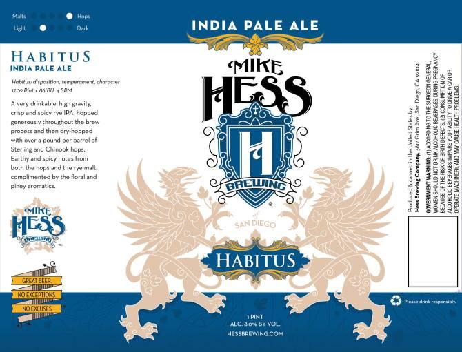 Hess Habitus
