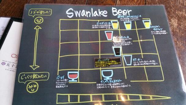 Ikarashitei Yui Swan Lake Pub Edo Niigata Beer Guide