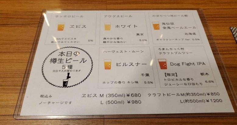 Beer Bar Jan Beer 1・ビールバーJANビール1