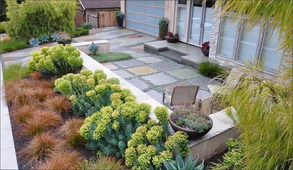 10 Beautiful Yard Ideas Without Grass ~ Page 6 of 11 ... on Backyard Ideas Without Grass  id=48550