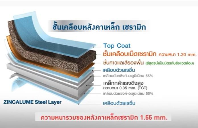 หลังคาเหล็ก เซรามิค Ceramic metal roof นวกรรมใหม่ของหลังคาเหล็ก 2